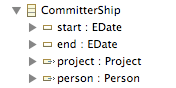 Committership Class