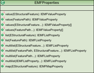EMFProperties-Factory