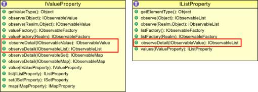 Master Detail API