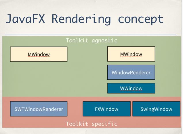 screen_rendering